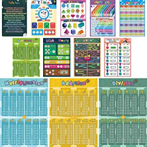 12 Educational Posters for Kids, Laminated Math Posters for Classroom Elementary School - Multiplication Chart Table, Place Value, Money, Shapes, Fractions, Division, Addition, Subtraction, 16x11