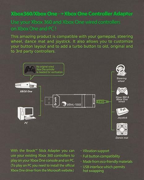 Xbox Headphone Jack Wiring Diagram Nilzanet – Xbox 360 Headset Wiring Diagram