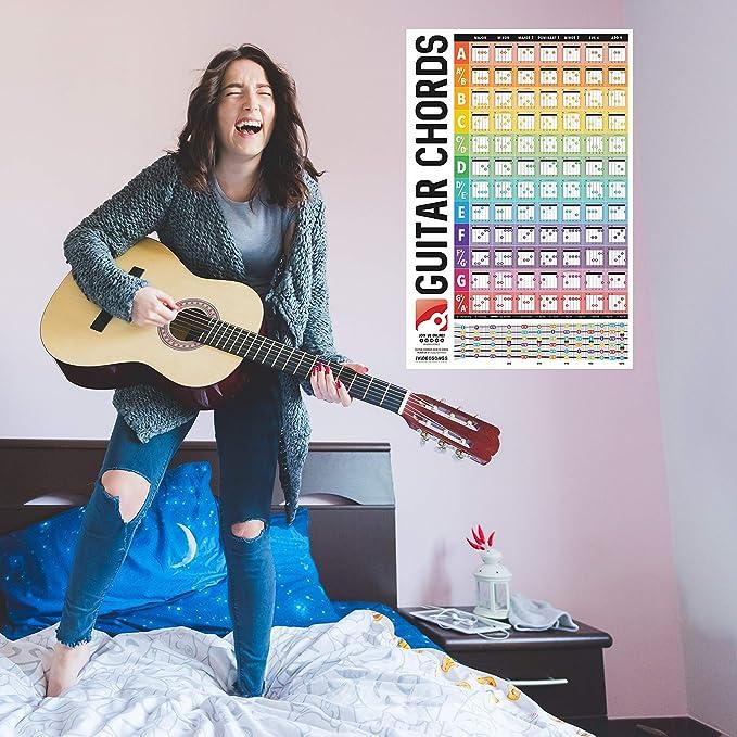 iVideosongs - Póster de acordeones de Guitarra (61 x 91 cm) • 84 ...