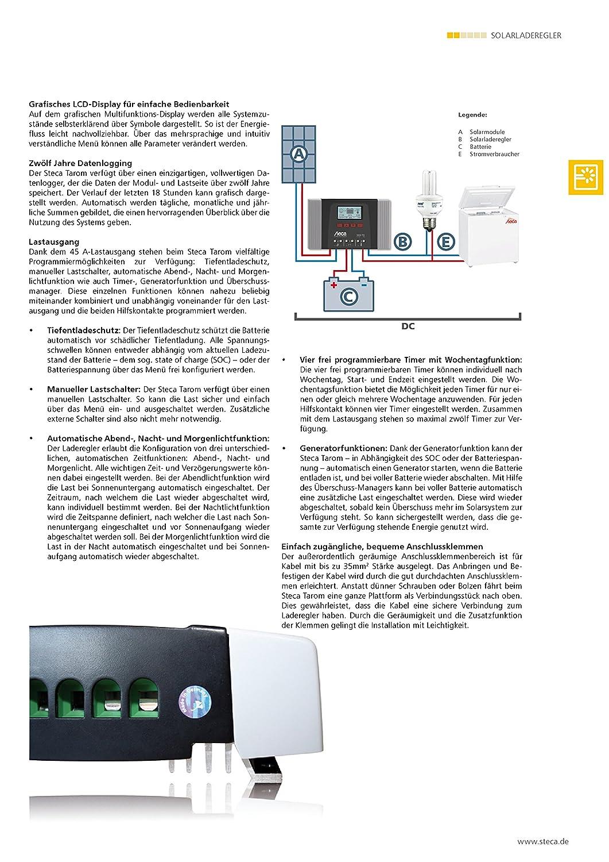 Sol-Tarom-4545, 12/24V, 45A, Graphik-Display: Amazon.de: Baumarkt