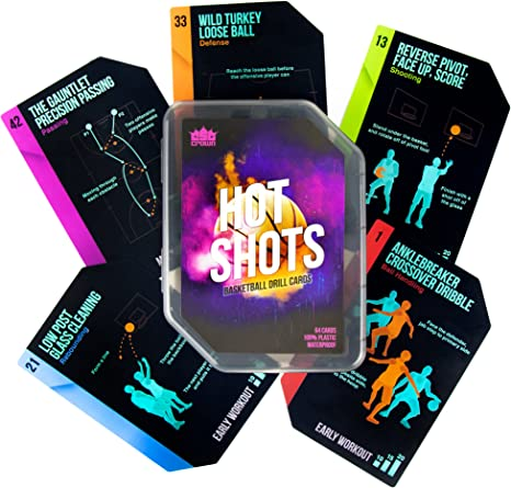 Basketball Drill Cards