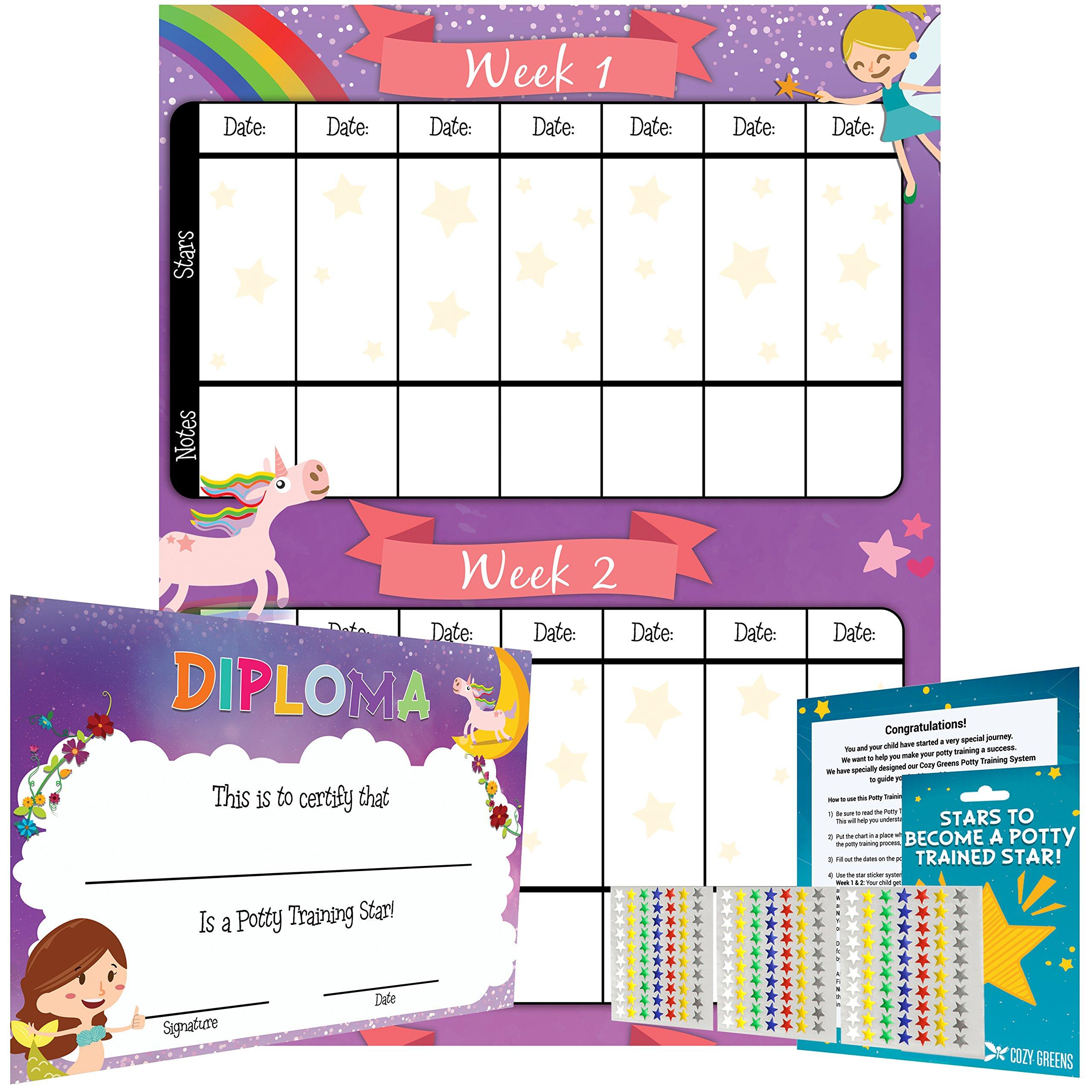 Potty Training Chart - Reward Sticker Chart - Girls Theme - Marks Behavior Progress – Motivational Toilet Training for Toddlers and Children – Great for Boys and for Girls