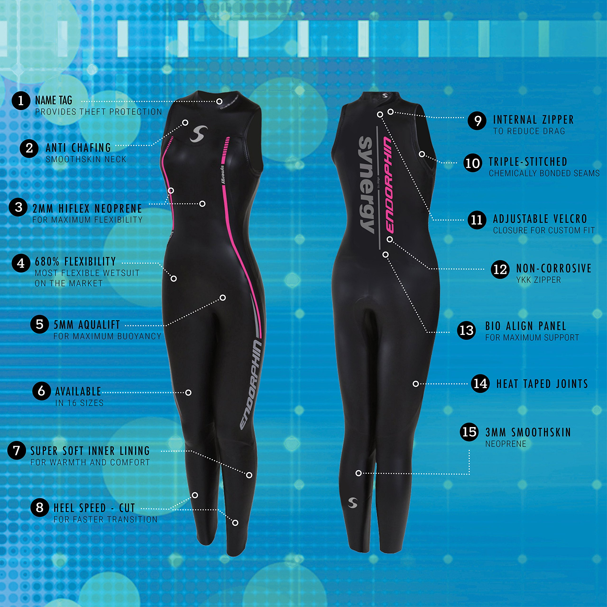 c8c88fe97e1 Synergy Triathlon Wetsuit 5/3mm - Women's Endorphin Sleeveless Long John  Smoothskin Neoprene for Open Water Swimming Ironman Approved | Team  Immortal ...