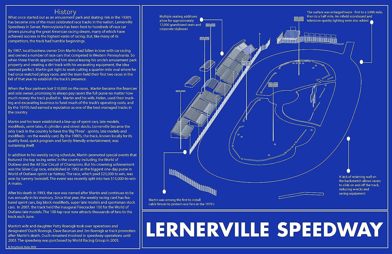 Amazon com: Lernerville Speedway Blueprint Art Print 11 x 17 - Race