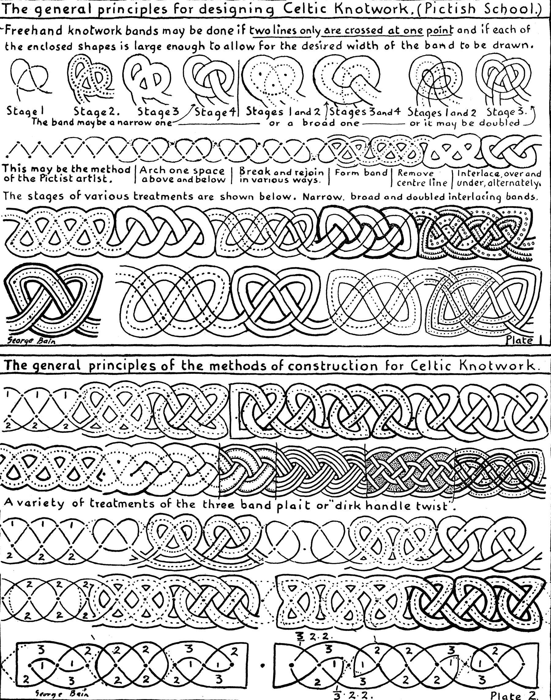 Celtic Art The Methods Of Construction Dover Art Instruction George Bain 9780880297837 Amazon Com Books