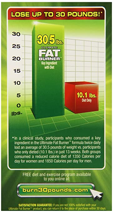Diet plan chart for diabetes