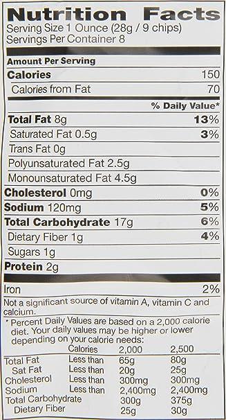 Food Should Taste Good, Tortilla Chips, Multigrain, Gluten