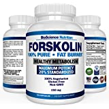 Forskolin Extract 250MG Supplement – 60 Capsules – BioScience Nutrition
