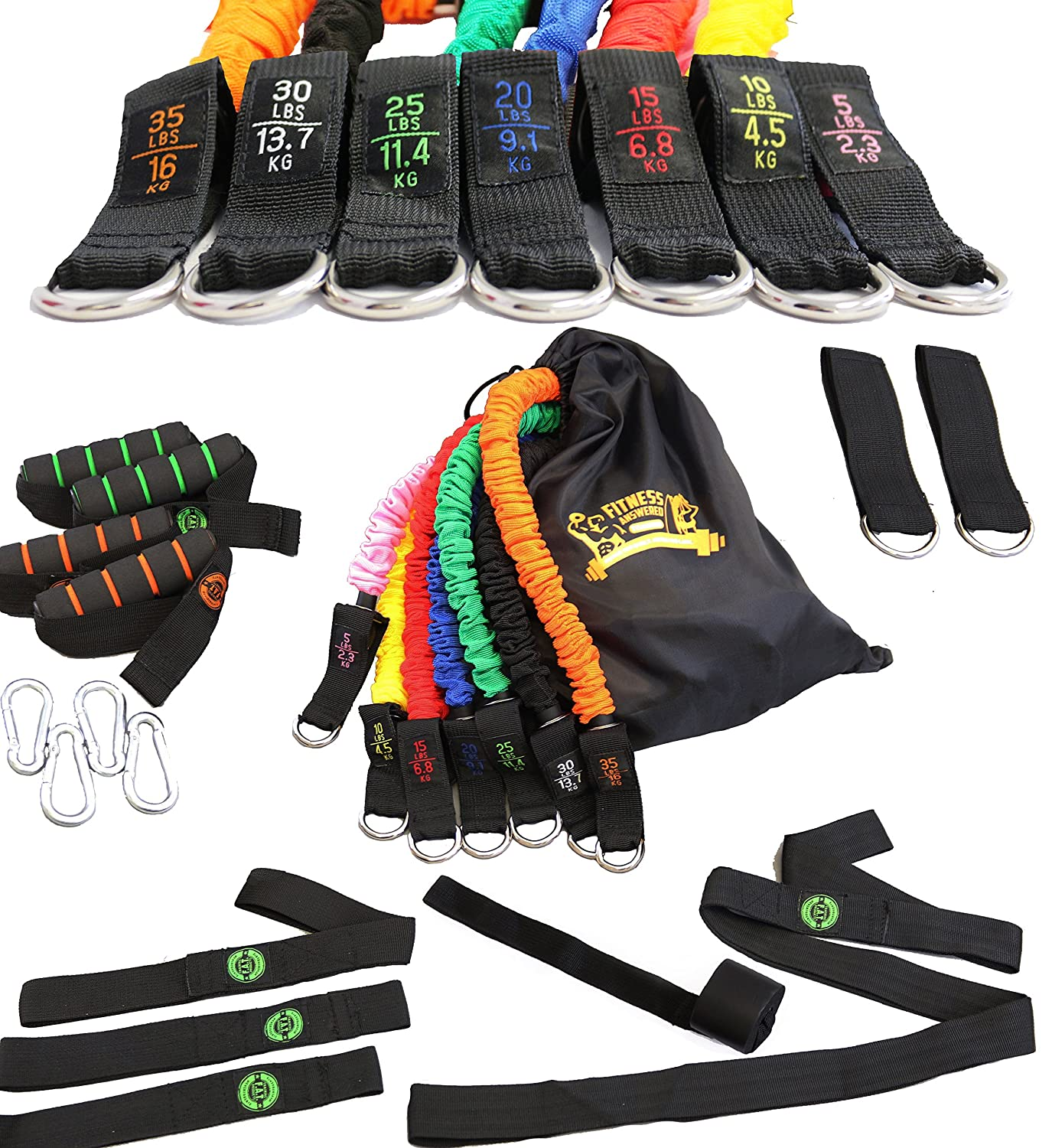 Christmas Gift Guide - Resistance Bands Fitness