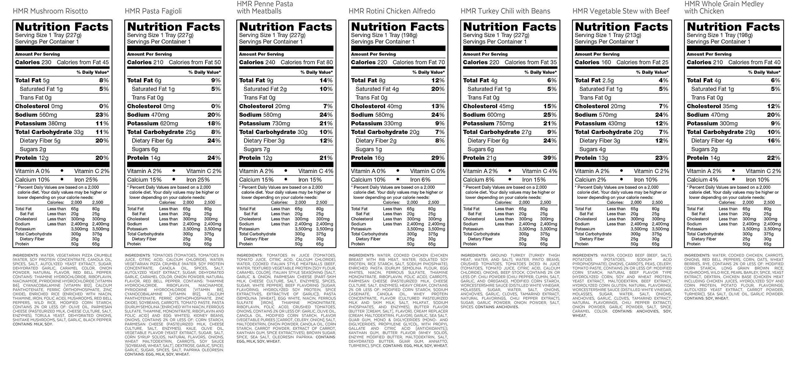 HMR Ultimate Entree Variety Pack, 14 Different Meals, 7-8oz. Servings, 14 Count by HMR (Image #9)