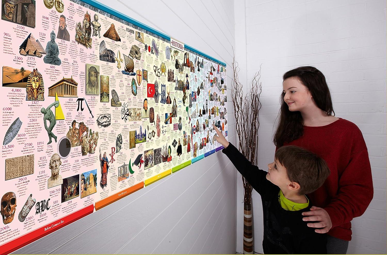 World History Classroom Decorations : Amazon history timeline world history toys games