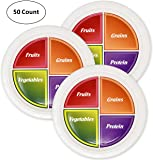 50 Disposable Portion Plates for Adults and Teens 10 inch Food Portion Control to Promote Nutrition  sc 1 st  Amazon.com & Amazon.com: Nasco WA31490 MyPlate Paper Plates Display USDA Dietary ...