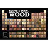 """Periodic Table of Wood, 35"""" x 23"""" Poster"""