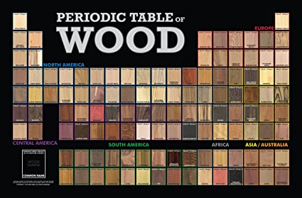Amazon periodic table of wood 35 x 23 poster wall art periodic table of wood 35quot x 23quot urtaz Choice Image