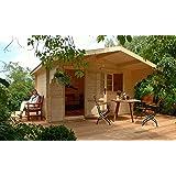 Lillevilla Escape | 113 SQF Allwood Kit Cabin