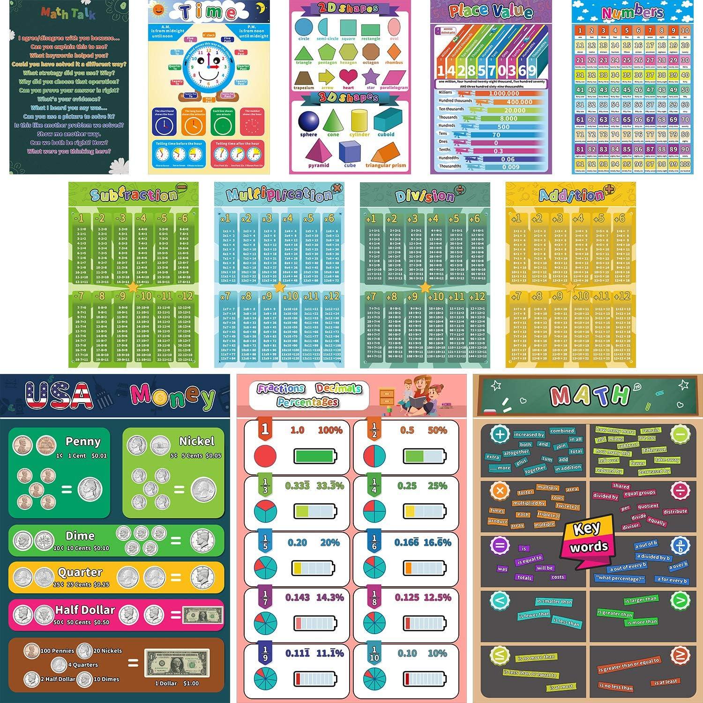 Various math posters.