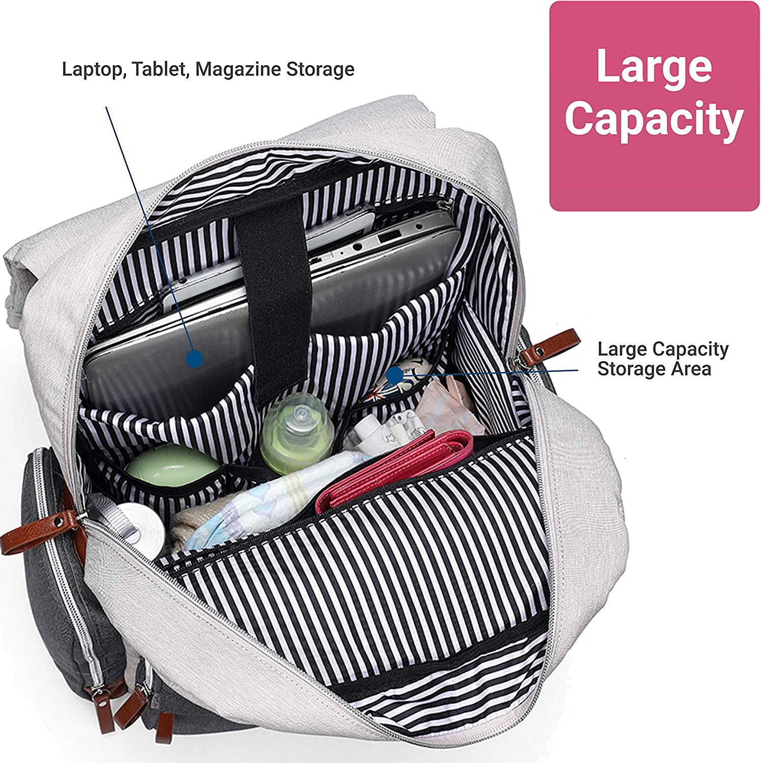 Baby Changing Bag by WKD Online Large Capacity Rucksack for Mums and Dads