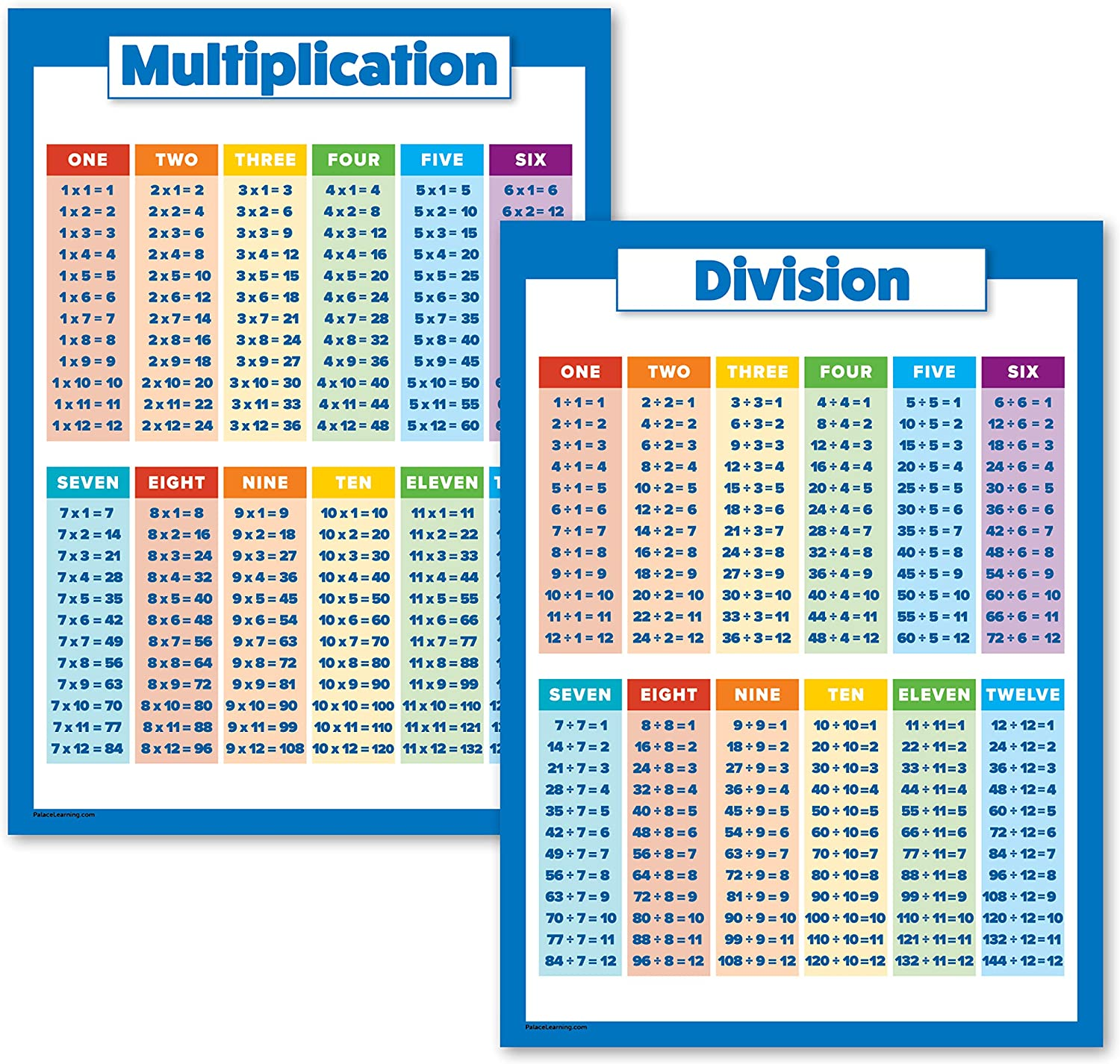 "2 Pack - Multiplication Tables and Division Poster Set - Math Classroom Charts (Laminated, 18"" x 24"")"