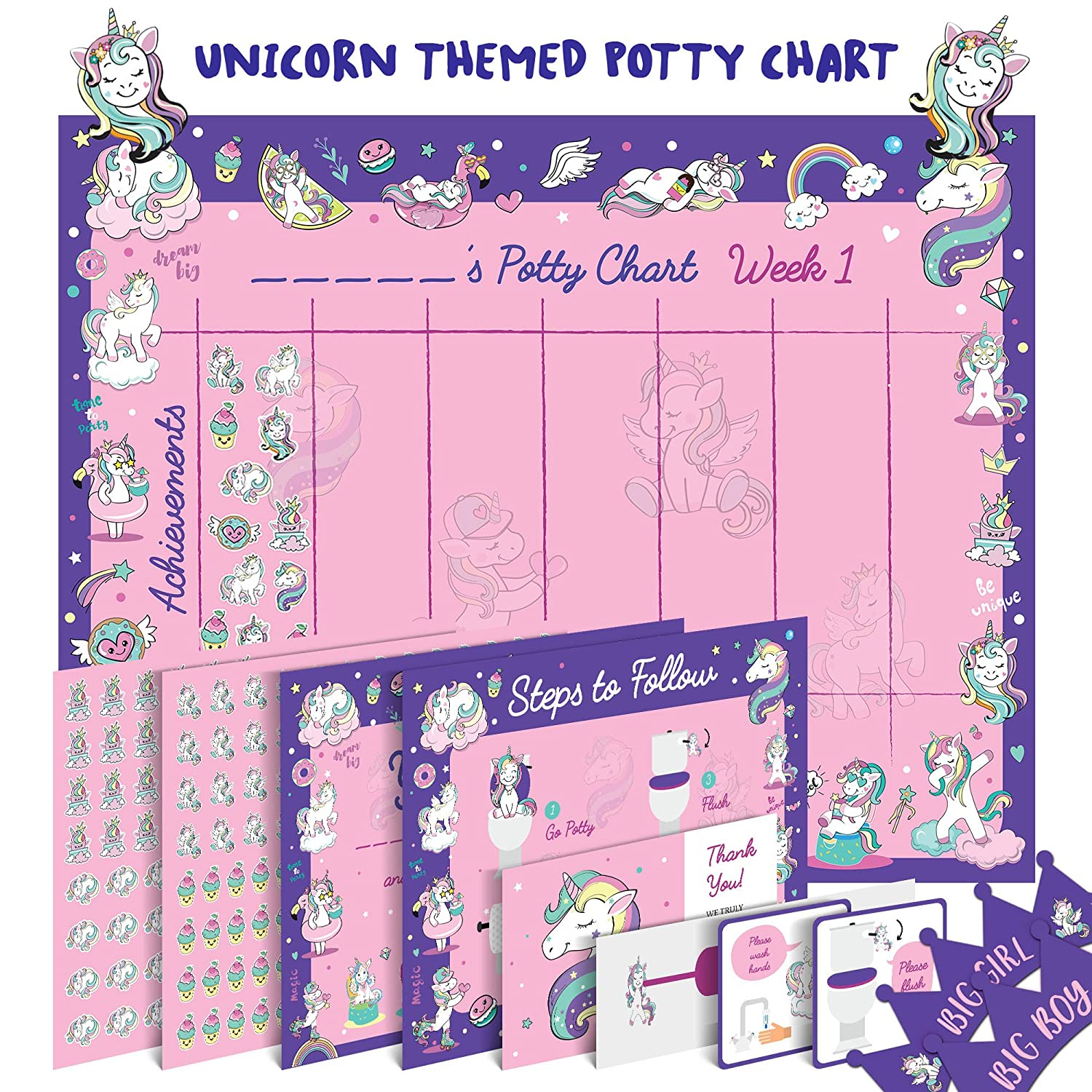 Potty Training Chart for Toddlers – Unicorn Design - Sticker Chart, 4 Week Reward Chart, Certificate, Instruction Booklet and More – for Girls and Boys
