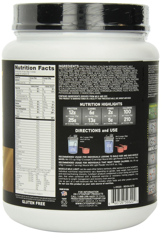 recipe: muscle milk light powder [6]