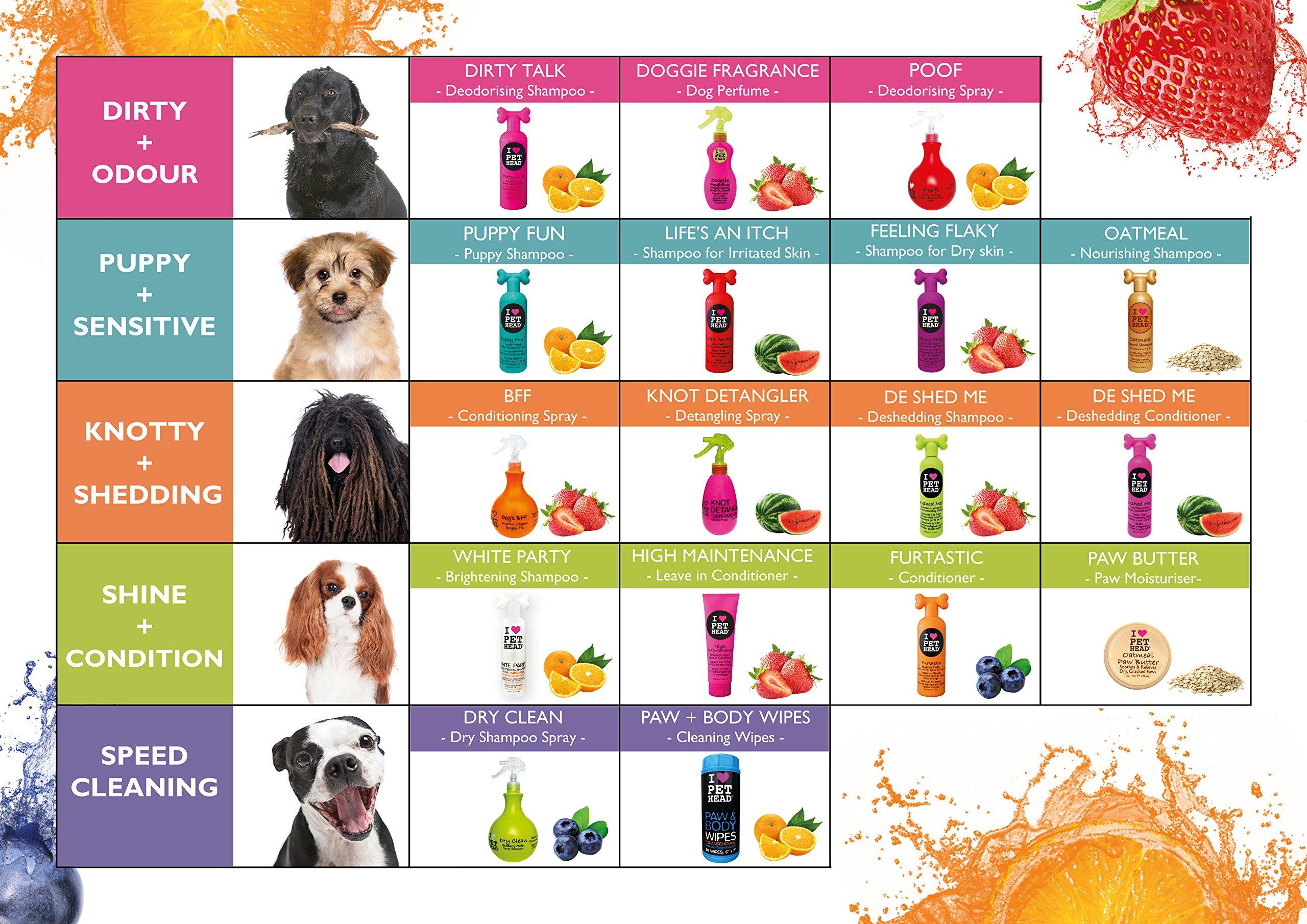 Pet Head Fur Ball Detangling Spray for Pets Strawberry Yogurt -- 15.2 fl oz by The Company of Animals (Image #8)