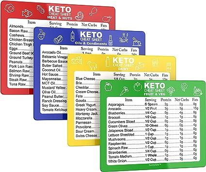 lista de verduras para la dieta keto