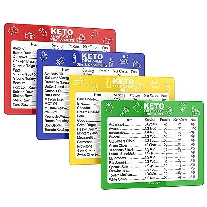 Amazon.com: Keto Diet - Imanes de chapa de queso (juego de 4 ...