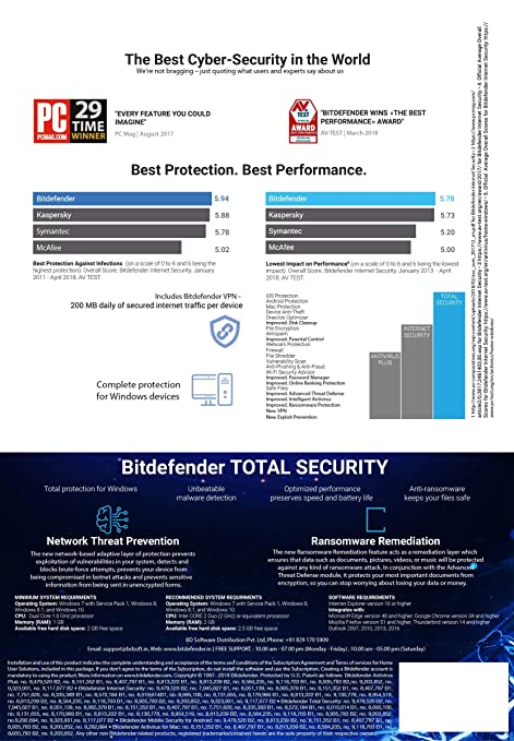 Buy bitdefender key online | Bitdefender Total Security 2019 Crack