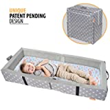 Amazon Price History for:Milliard Portable Toddler Bumper Bed | Folds for Travel