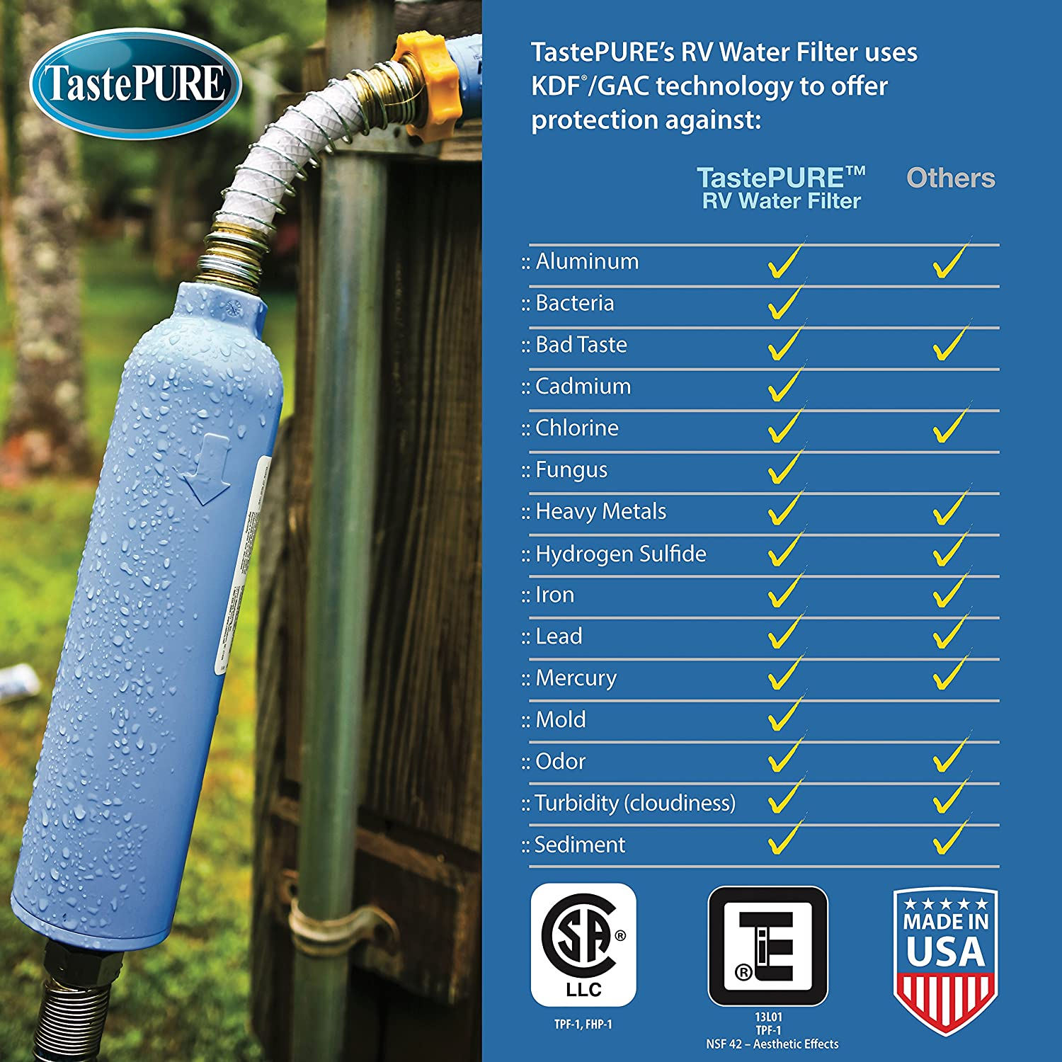 Amazon Com Camco 40043 Tastepure Rv Marine Water Filter With Flexible Hose Protector Protects Against Bacteria Reduces Bad Taste Odors Chlorine And Sediment In Drinking Water Automotive