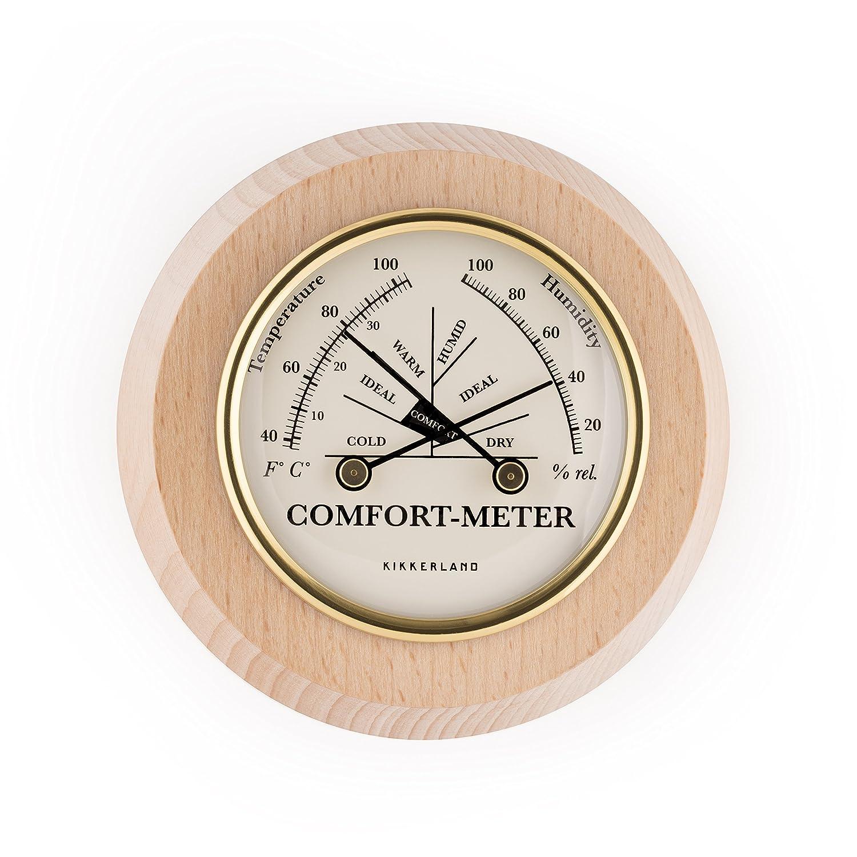 Kikkerland Small Comfort Meter ST104S