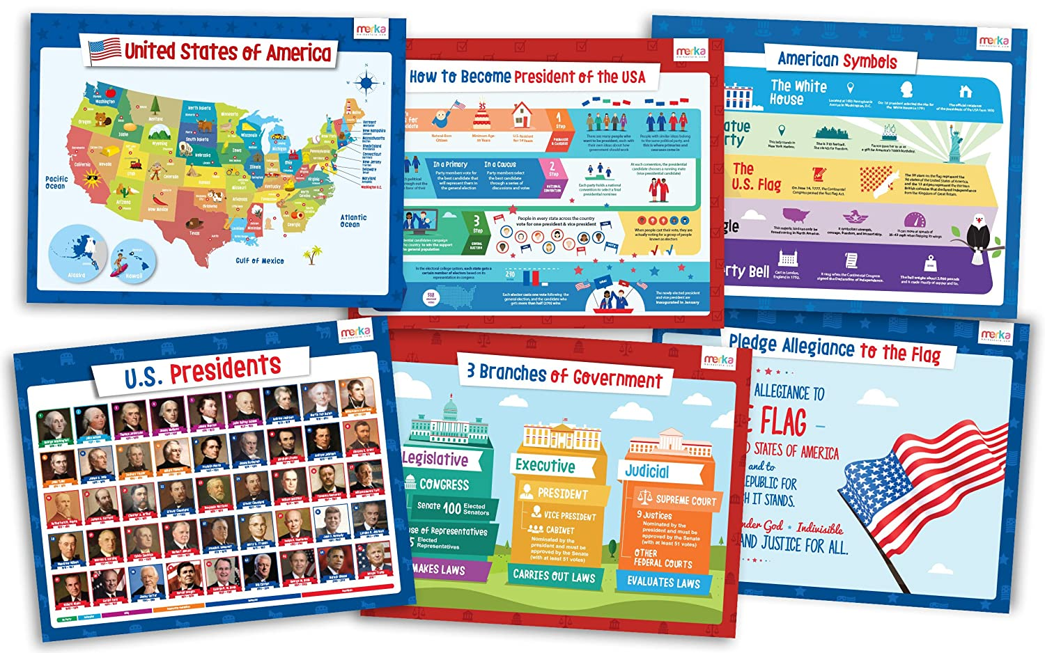 6 Usa Educational Classroom Posters Includes Presidents Of The