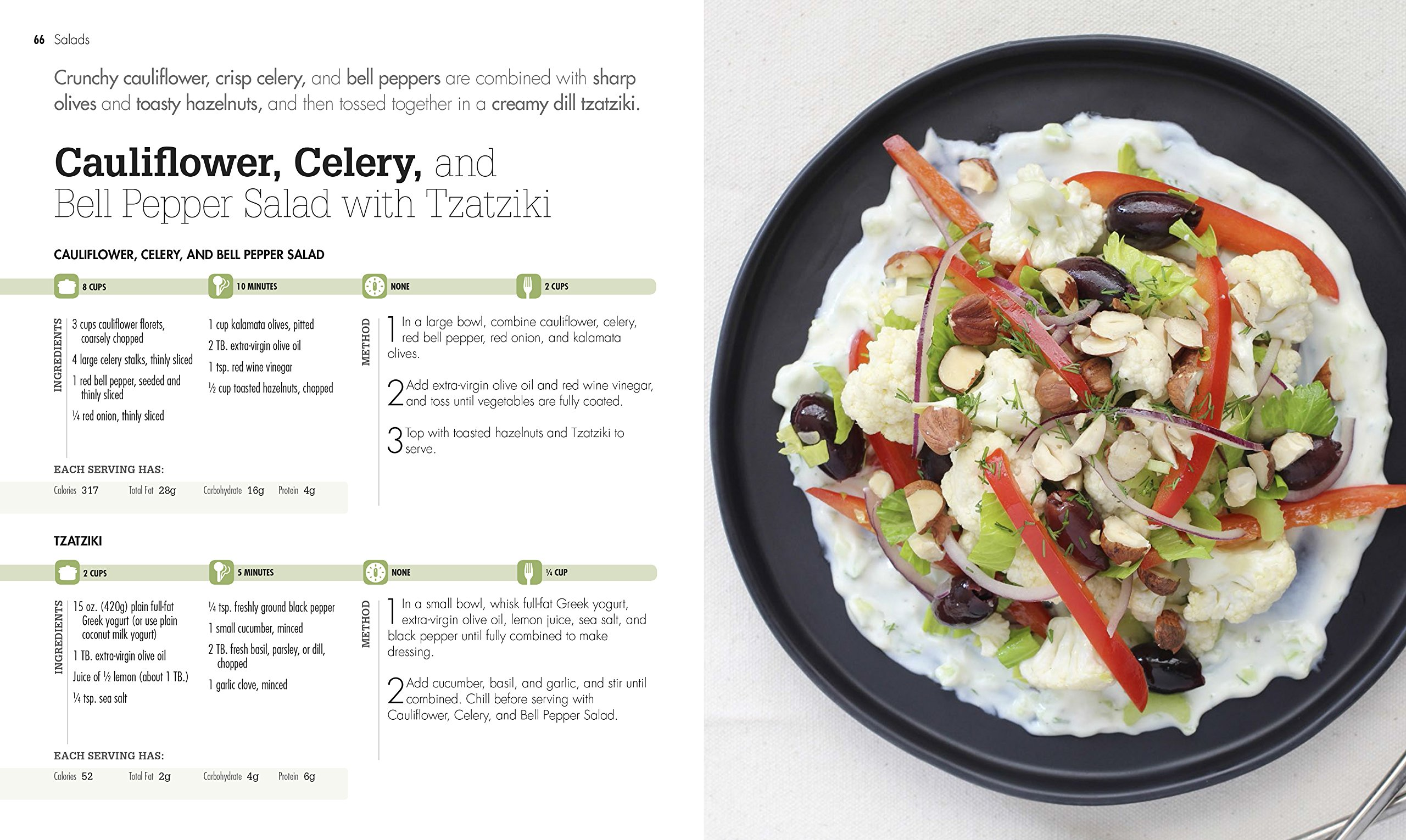 Mediterranean Paleo Cookbook (Idiot\'s Guides): Molly Pearl ...