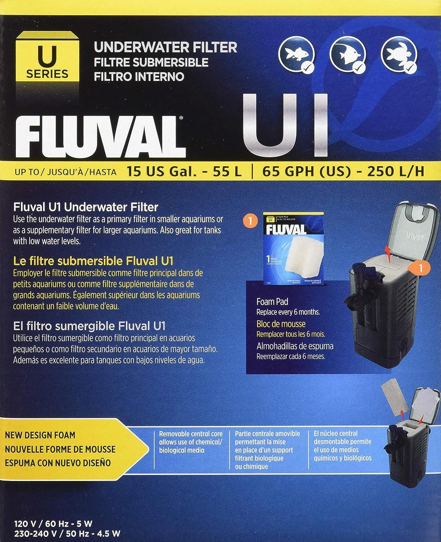 Fluval A465 Filtro Interno U1 55 L