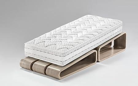 Stunning materasso memory mondo convenienza ideas home for Mondo convenienza materassi singoli