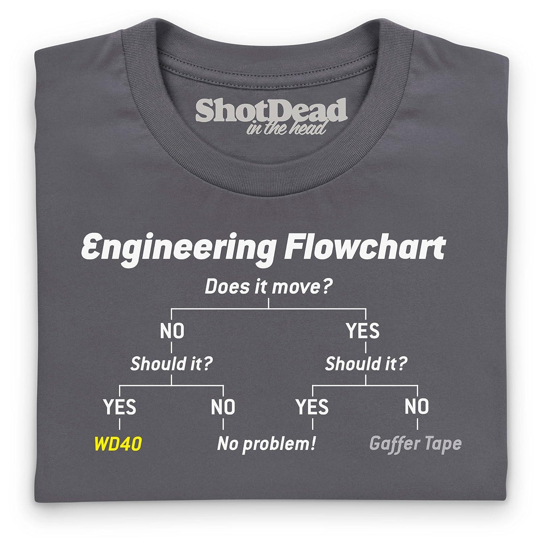 Shotdeadinthehead Engineering Flowchart T-Shirt, Damen: Amazon.de:  Bekleidung