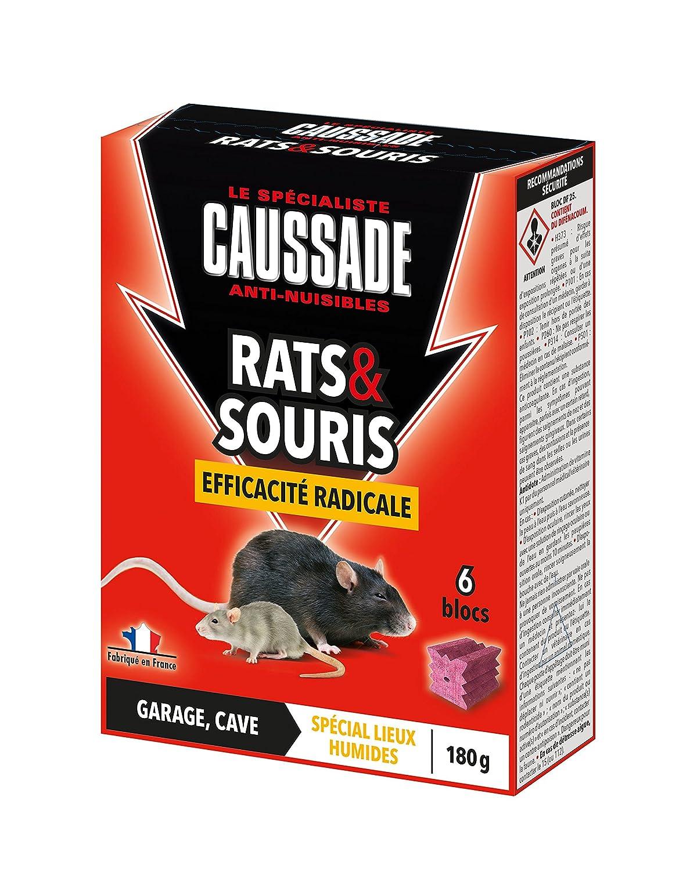 produit anti rat