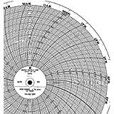 Graphic Controls Circular Chart 30613411 - PW 00213890, 24HR, Box of 100 Charts