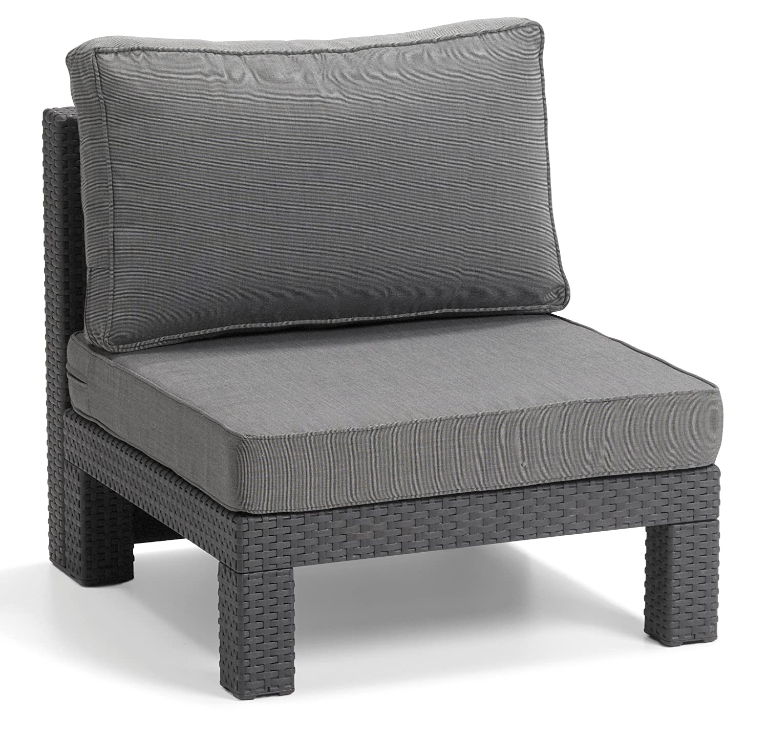ALLIBERT Ensemble Lounge Nevada, gris, 5 pièces: Amazon.fr: Jardin