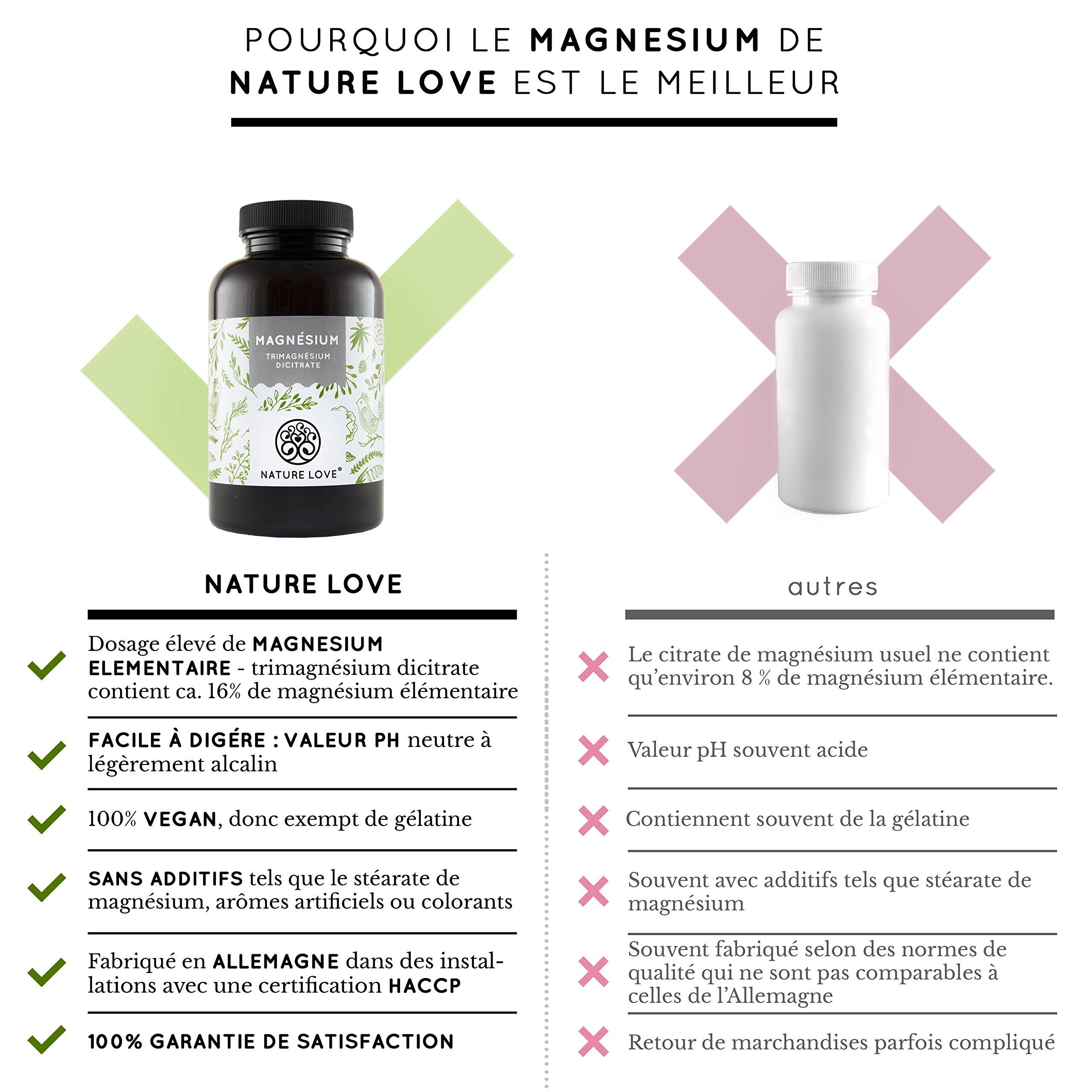 Magnesio - 2250 mg citrato de magnesio, de ello 360 mg magnesio elemental por dosis diaria. 180 cápsulas. Controlado en el laboratorio y sin estearato de magnesio. Altamente concentrado, vegano, elaborado en Alemania