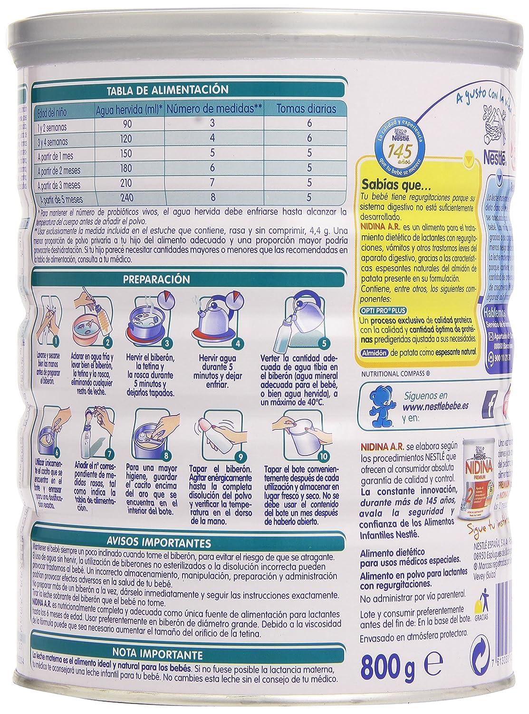 Nestlé Nidina Alimento en Polvo para Lactantes con Regurgitaciones - 800 gr: Amazon.es: Alimentación y bebidas