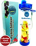 Leak-Proof, Slim Fruit Infuser Water Bottle – Durable and Reusable it makes hydration easy, extra-large infusion creates beautiful tasting drinks