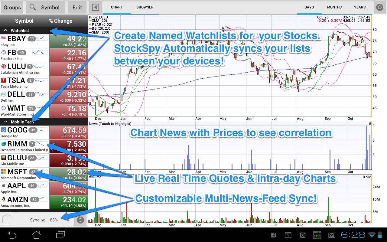 Amazon Com Stockspy Hd Real Time Stock Quotes Watchlists Investor News Charts Kindle Tablet Edition Appstore For Android
