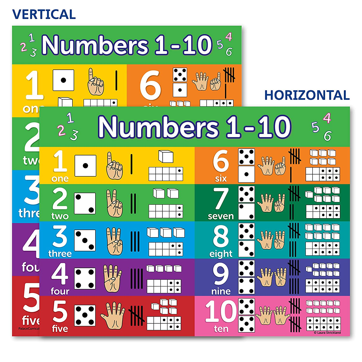 Amazon.com : Numbers 1-10 Visual Learning Poster Chart - LAMINATED ...