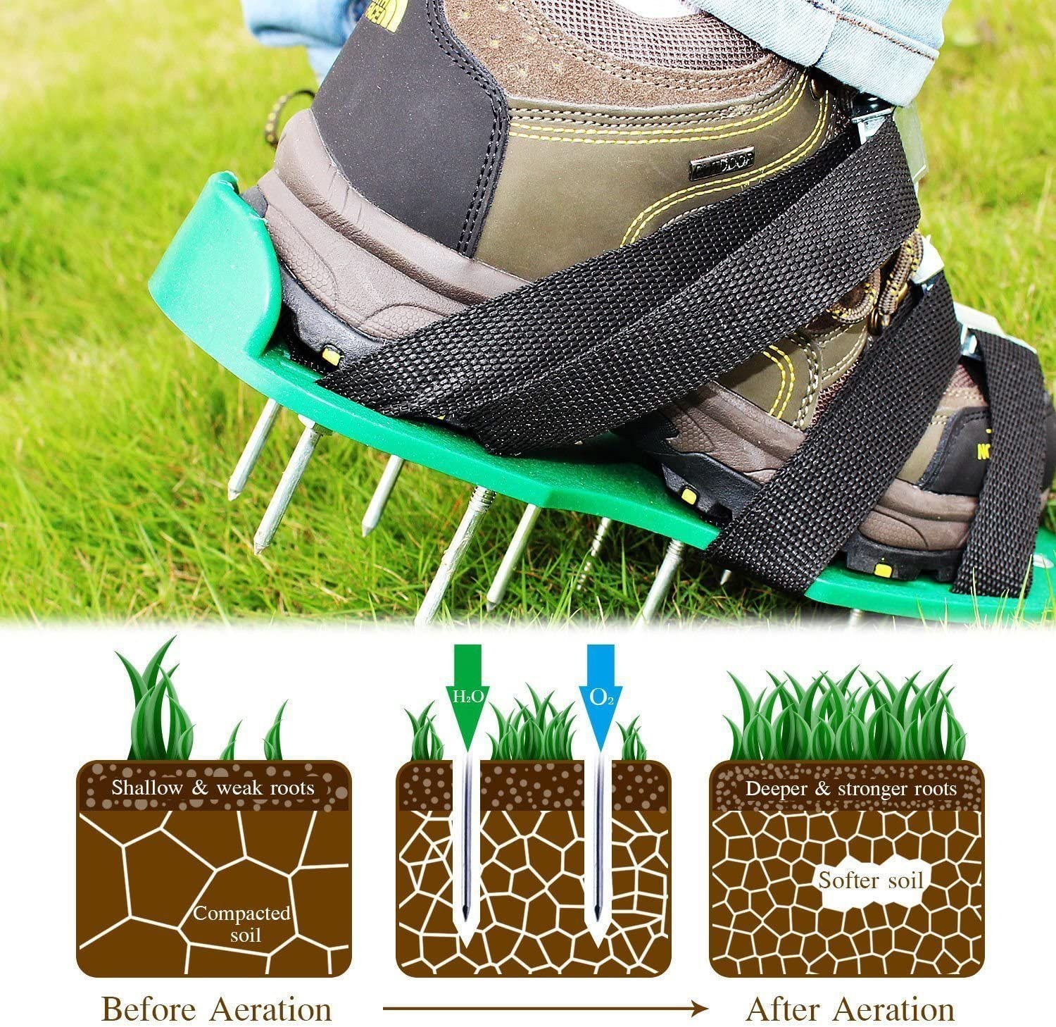 TIPU Lawn Aerator Conjoined Shoes for Effectively Aerating Lawn Soil 2 Plas...