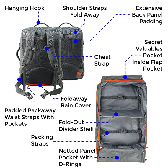 Amazon.com | Cabin Max️ Equator 2.0 Flight Approved Backpack with Rain cover, perfect hiking backpack and travel backpack - 22x14x9 compatible with ...