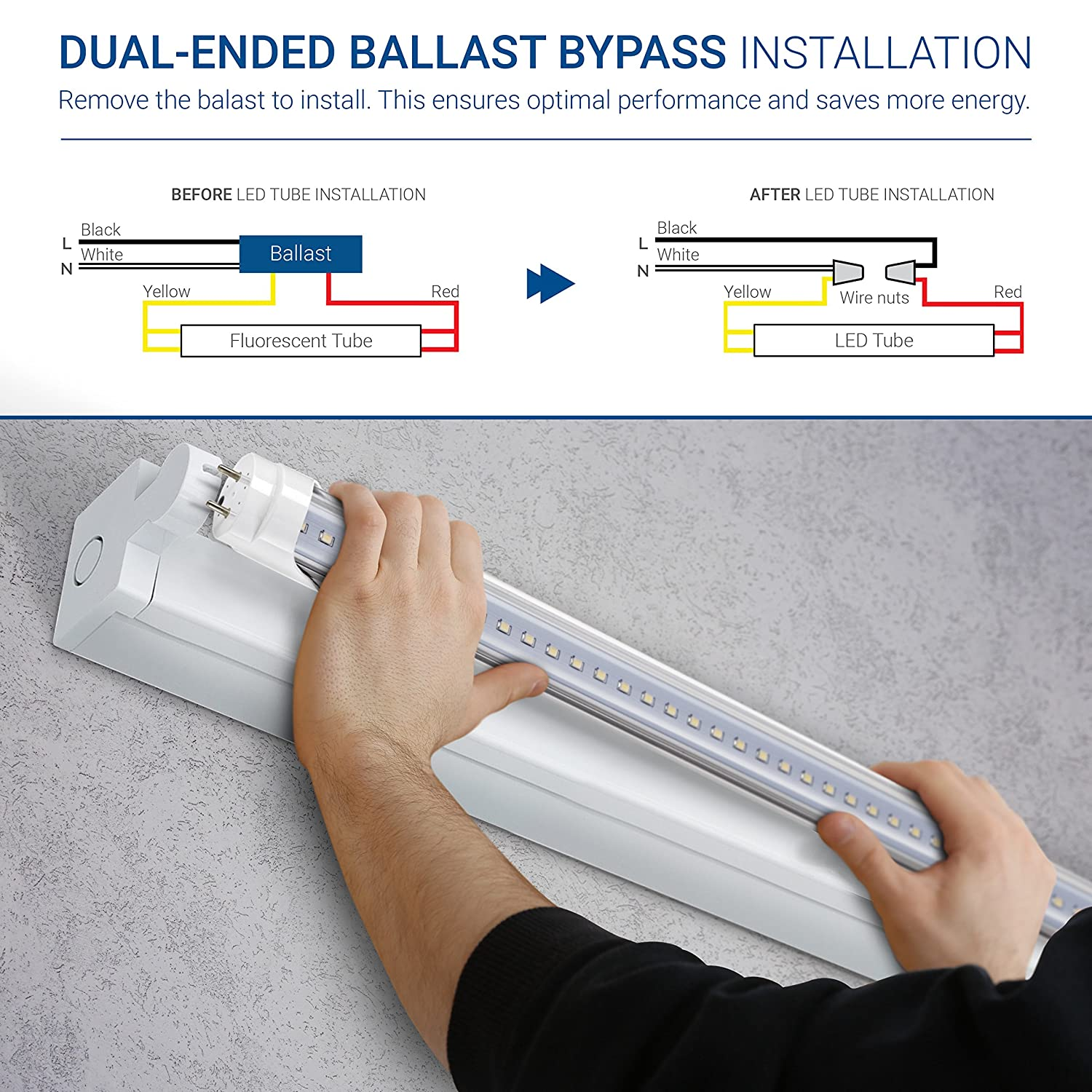 Hyperikon T8 T10 T12 Led Light Tube 4ft Dual End Powered Easy Ballast Wiring Diagram High Get Free Image About Removal Installation 18w 48w Equivalent 2320 Lumens 4000k Daylight Glow