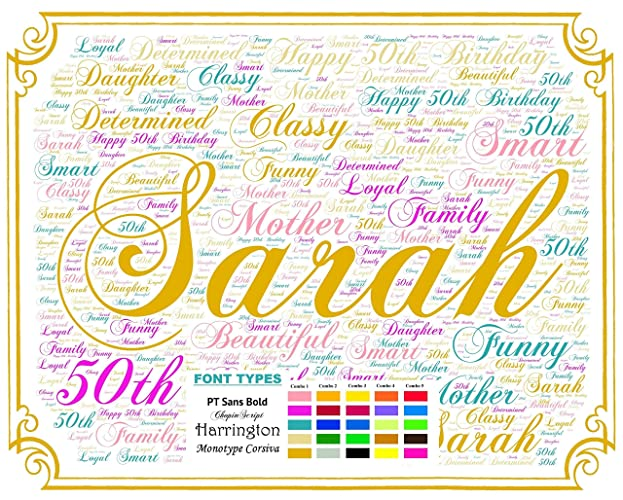 50th Birthday Gifts Gift Ideas 50 Personalized For Her Him Woman Man 8 X 10 Print Wordart
