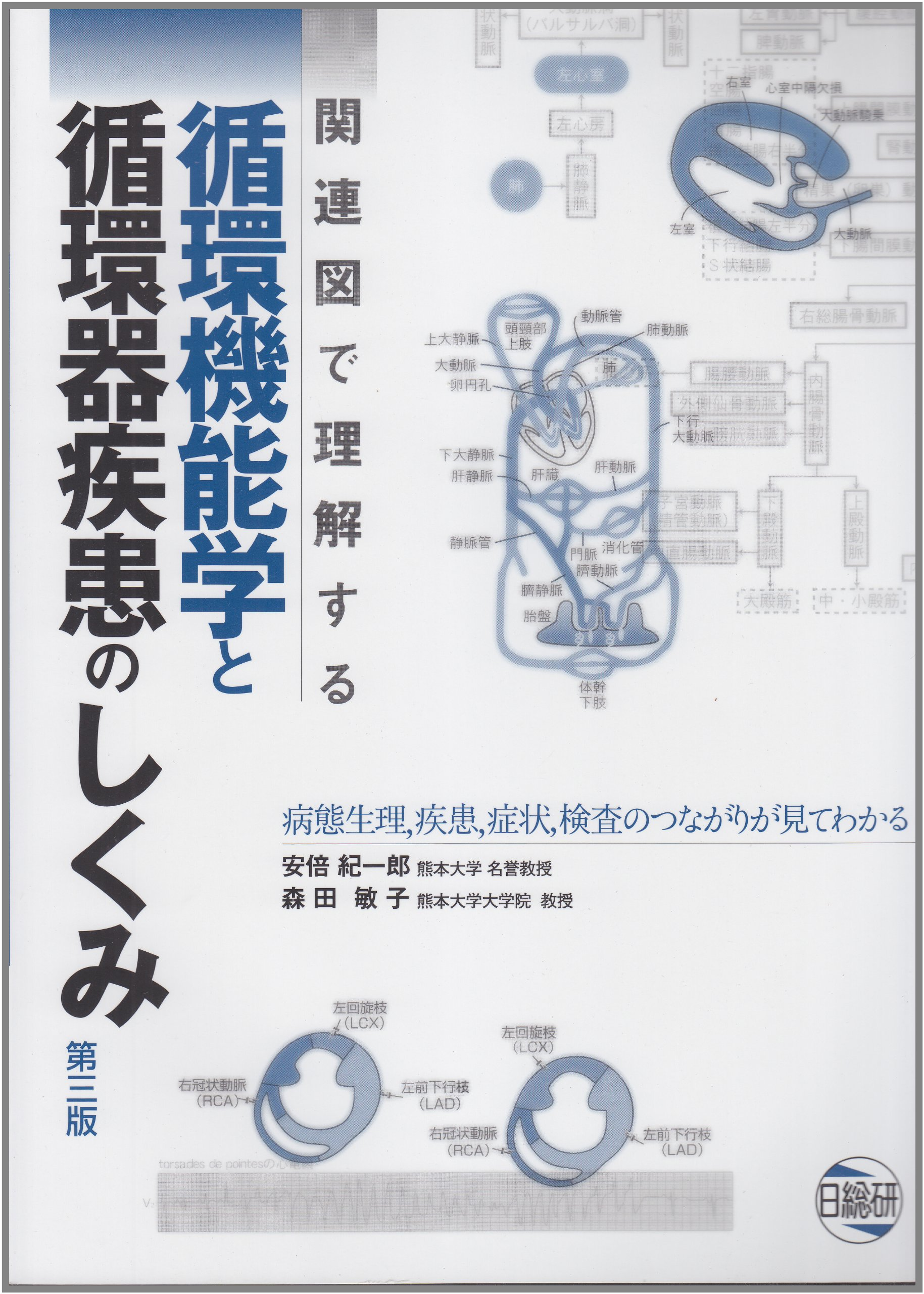 Images of ICD-10 第9章:循環器...