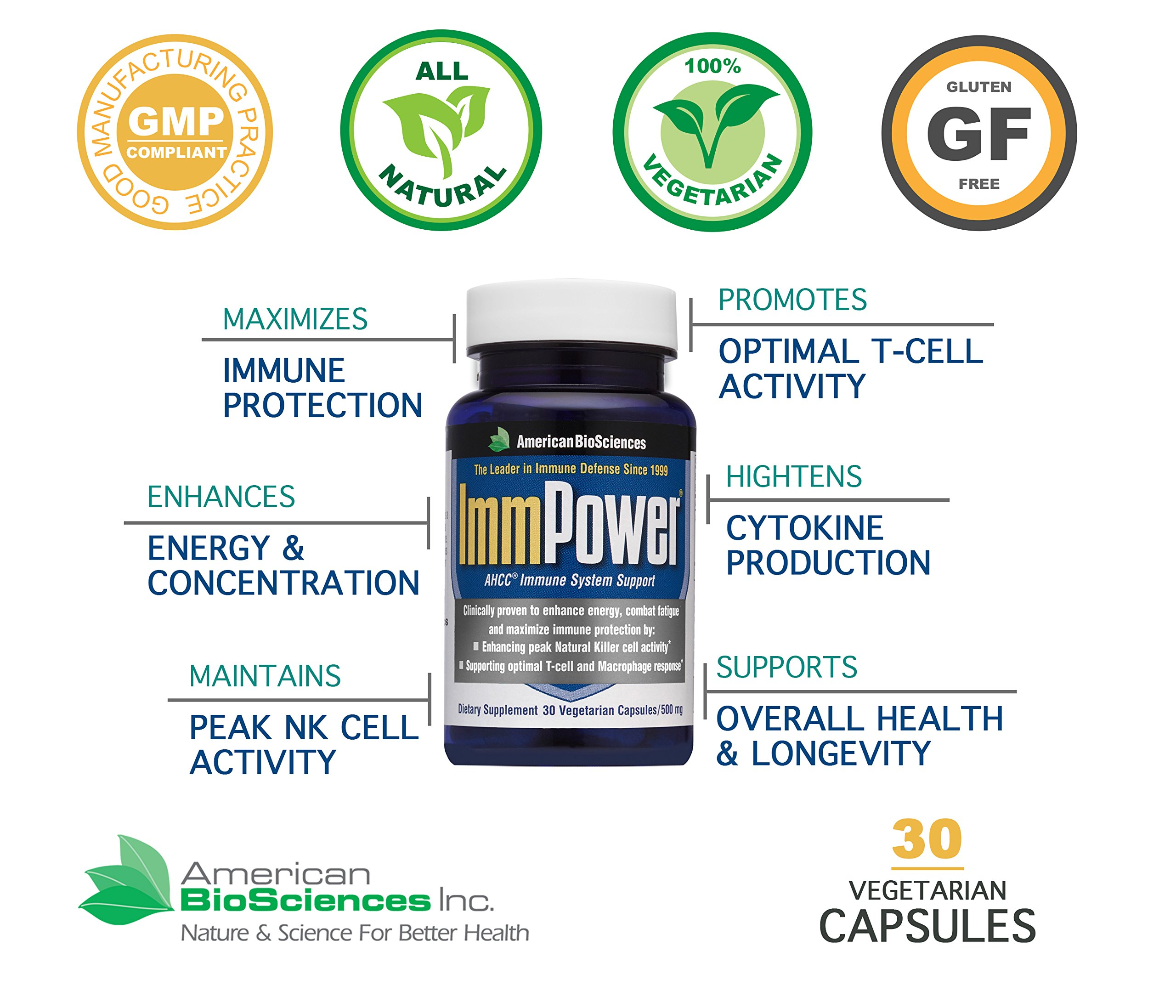 American BioSciences ImmPower AHCC Supplement 6-Pack, Enhanced Immune Support, Natural Killer Cell Activity and Cytokine Production, 30 Vegetarian Capsules, 500 milligrams per Capsule by American Biosciences (Image #4)